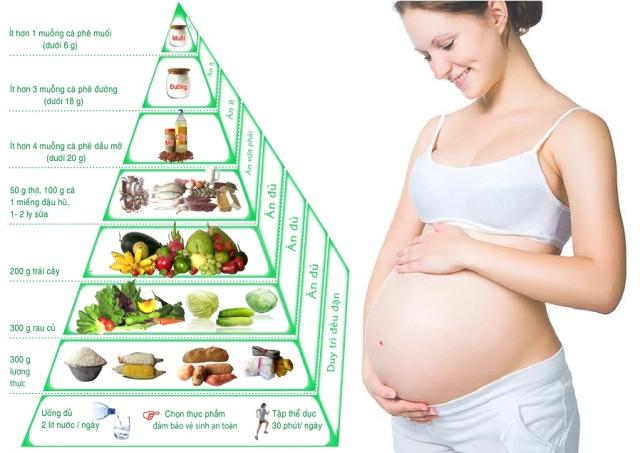 có thai nên kiêng gì