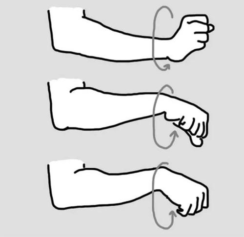 bài tập xoay cổ tay