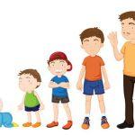 trẻ bình thường và trẻ chậm phát triển